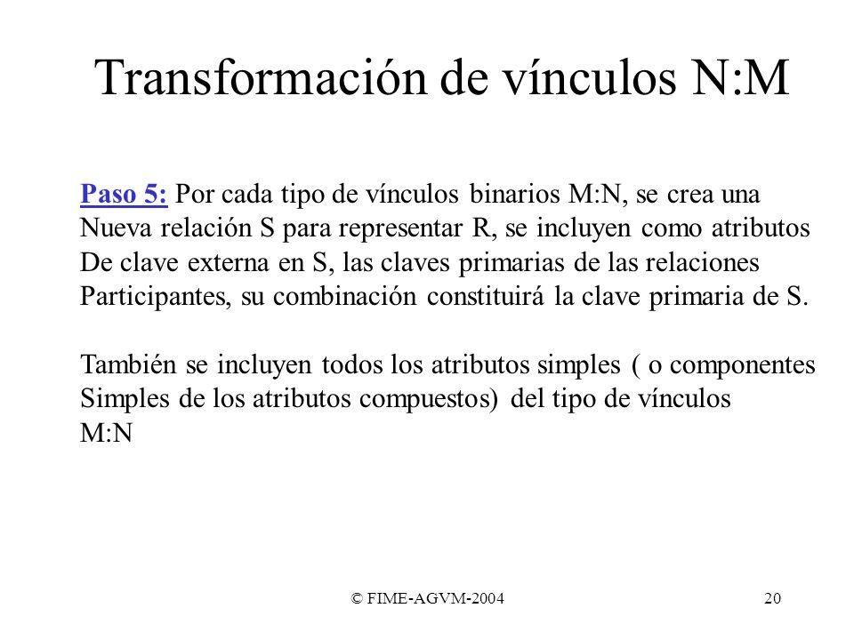 © FIME-AGVM-200420 Transformación de vínculos N:M Paso 5: Por cada tipo de vínculos binarios M:N, se crea una Nueva relación S para representar R, se