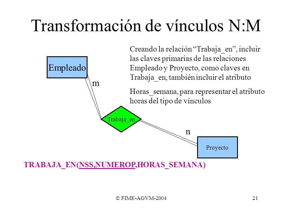© FIME-AGVM-200421 Transformación de vínculos N:M Empleado Proyecto Trabaja_en n m Creando la relación Trabaja_en, incluir las claves primarias de las