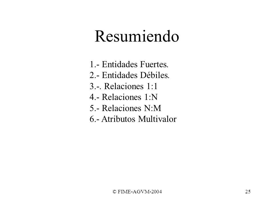 © FIME-AGVM-200425 Resumiendo 1.- Entidades Fuertes. 2.- Entidades Débiles. 3.-. Relaciones 1:1 4.- Relaciones 1:N 5.- Relaciones N:M 6.- Atributos Mu