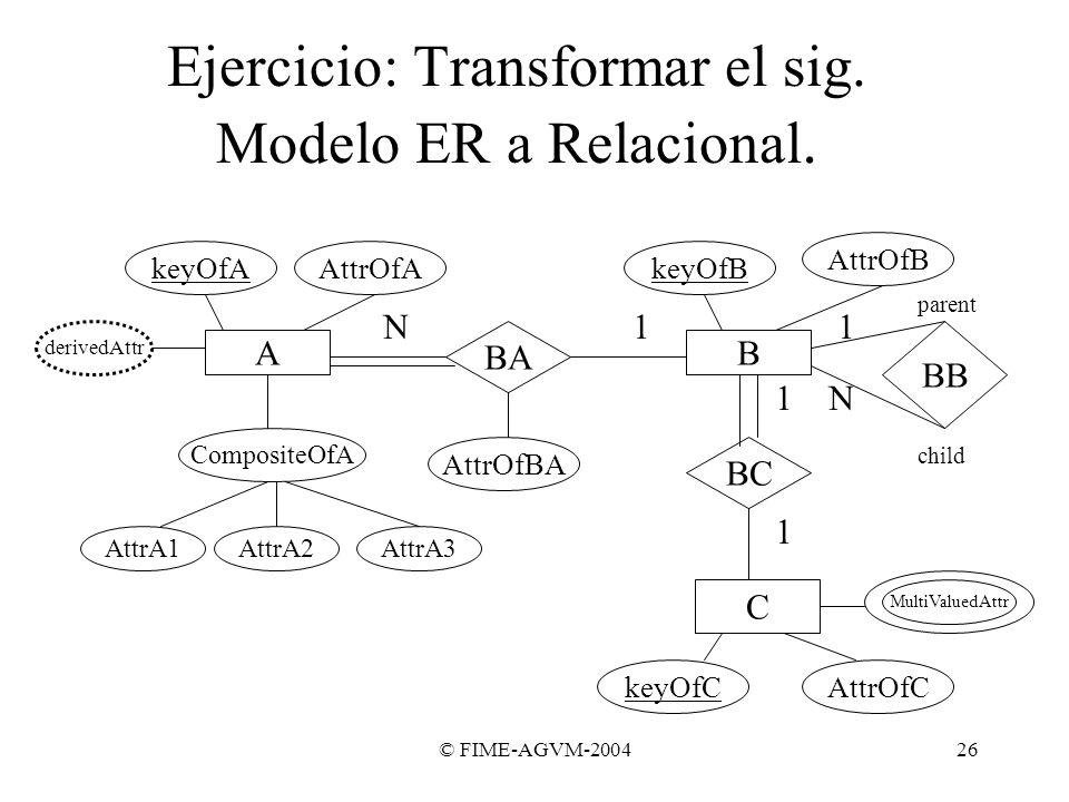 © FIME-AGVM-200426 Ejercicio: Transformar el sig. Modelo ER a Relacional. A BA B keyOfAkeyOfBAttrOfA derivedAttr CompositeOfA AttrA1AttrA2AttrA3 AttrO