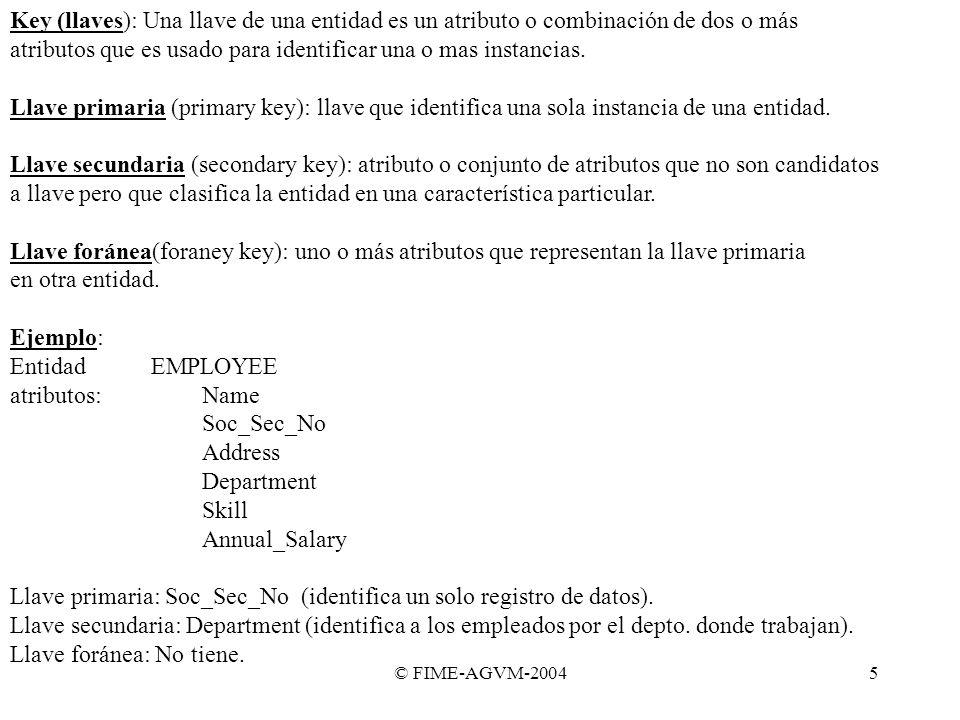 © FIME-AGVM-20046 Relationship Razón de Cardinalidad: Especifica el número de ejemplares De vínculos en los que puede participar una entidad y pueden Ser de: 1:1 1:N N:M E1 R E2 1 N Razón de Cardinalidad 1:N, para E1, E2 en R