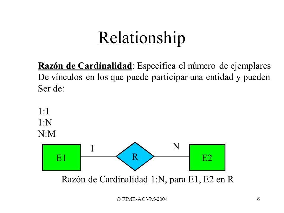 © FIME-AGVM-20047 Relationship Restricción de participación: Especifica si la existencia de una entidad depende de que esté relacionada con otra entidad a través del tipo de vínculo, existen dos clases: Total Parcial E1 R E2 Participación total de E2 en R, Participación parcial de E1 en R