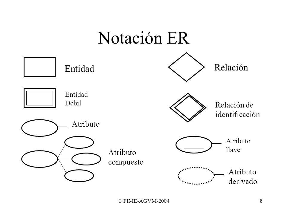 © FIME-AGVM-20048 Notación ER Entidad Débil Atributo compuesto Relación Relación de identificación Atributo llave Atributo derivado