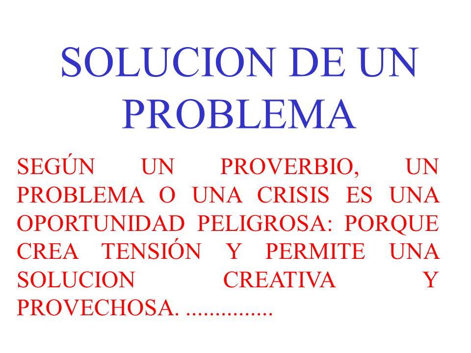 SOLUCION DE UN PROBLEMA SEGÚN UN PROVERBIO, UN PROBLEMA O UNA CRISIS ES UNA OPORTUNIDAD PELIGROSA: PORQUE CREA TENSIÓN Y PERMITE UNA SOLUCION CREATIVA