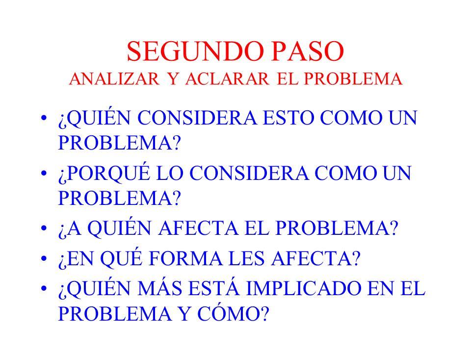 SEGUNDO PASO ANALIZAR Y ACLARAR EL PROBLEMA ¿QUIÉN CONSIDERA ESTO COMO UN PROBLEMA? ¿PORQUÉ LO CONSIDERA COMO UN PROBLEMA? ¿A QUIÉN AFECTA EL PROBLEMA