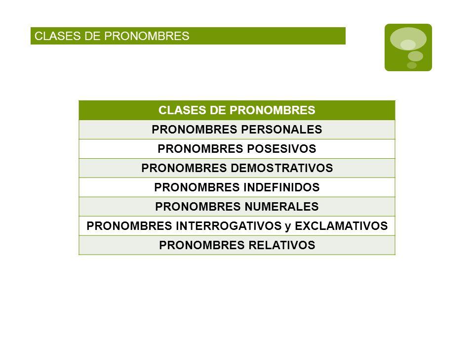 CLASES DE PRONOMBRES PRONOMBRES PERSONALES PRONOMBRES POSESIVOS PRONOMBRES DEMOSTRATIVOS PRONOMBRES INDEFINIDOS PRONOMBRES NUMERALES PRONOMBRES INTERR
