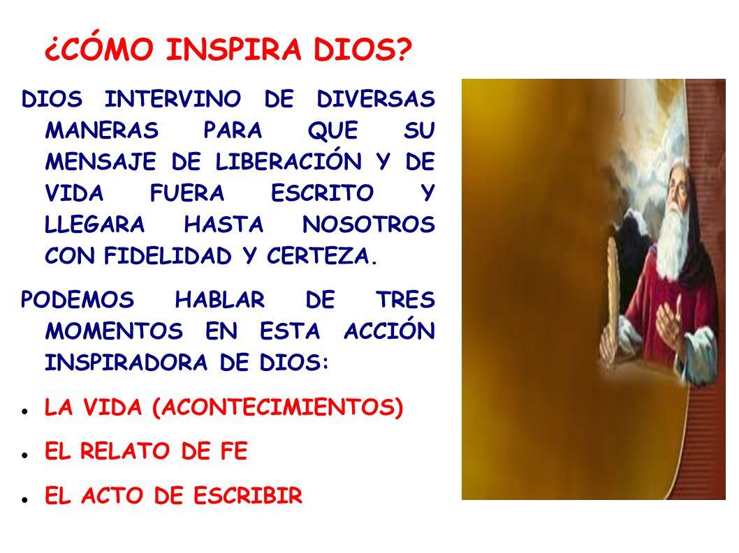 ¿CÓMO INSPIRA DIOS? DIOS INTERVINO DE DIVERSAS MANERAS PARA QUE SU MENSAJE DE LIBERACIÓN Y DE VIDA FUERA ESCRITO Y LLEGARA HASTA NOSOTROS CON FIDELIDA