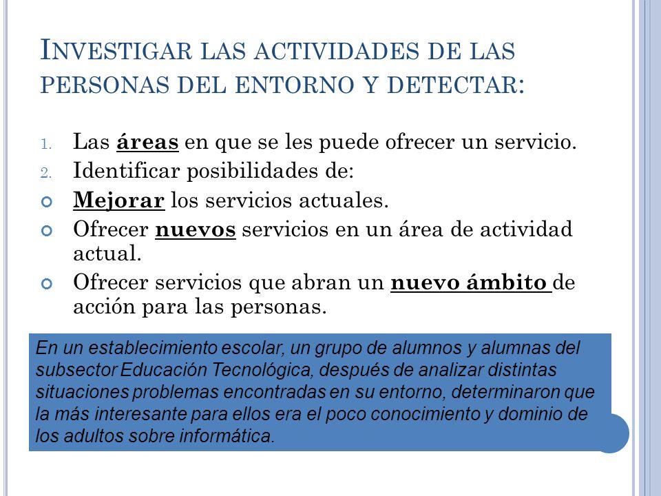 I NVESTIGAR LAS ACTIVIDADES DE LAS PERSONAS DEL ENTORNO Y DETECTAR : 1. Las áreas en que se les puede ofrecer un servicio. 2. Identificar posibilidade