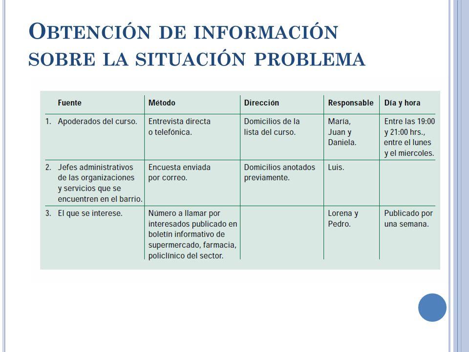 O BTENCIÓN DE INFORMACIÓN SOBRE LA SITUACIÓN PROBLEMA