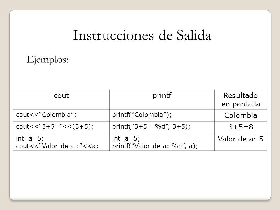 Instrucciones de Salida Ejemplos: coutprintfResultado en pantalla cout<<Colombia;printf(Colombia); Colombia cout<<3+5=<<(3+5);printf(3+5 =%d, 3+5); 3+