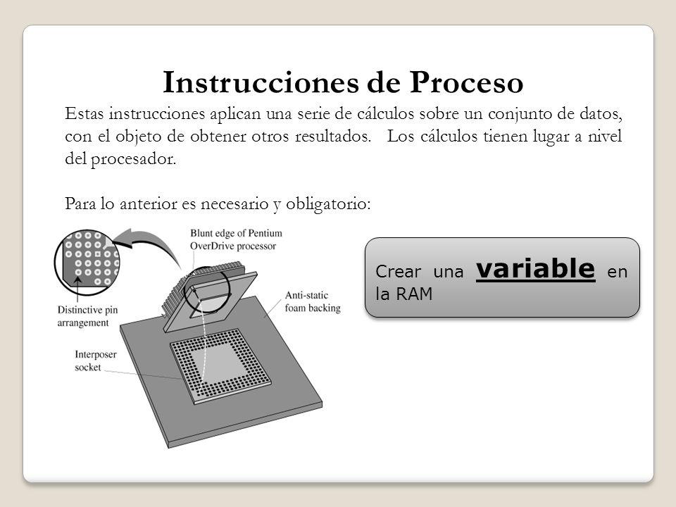 Instrucciones de Proceso Estas instrucciones aplican una serie de cálculos sobre un conjunto de datos, con el objeto de obtener otros resultados. Los