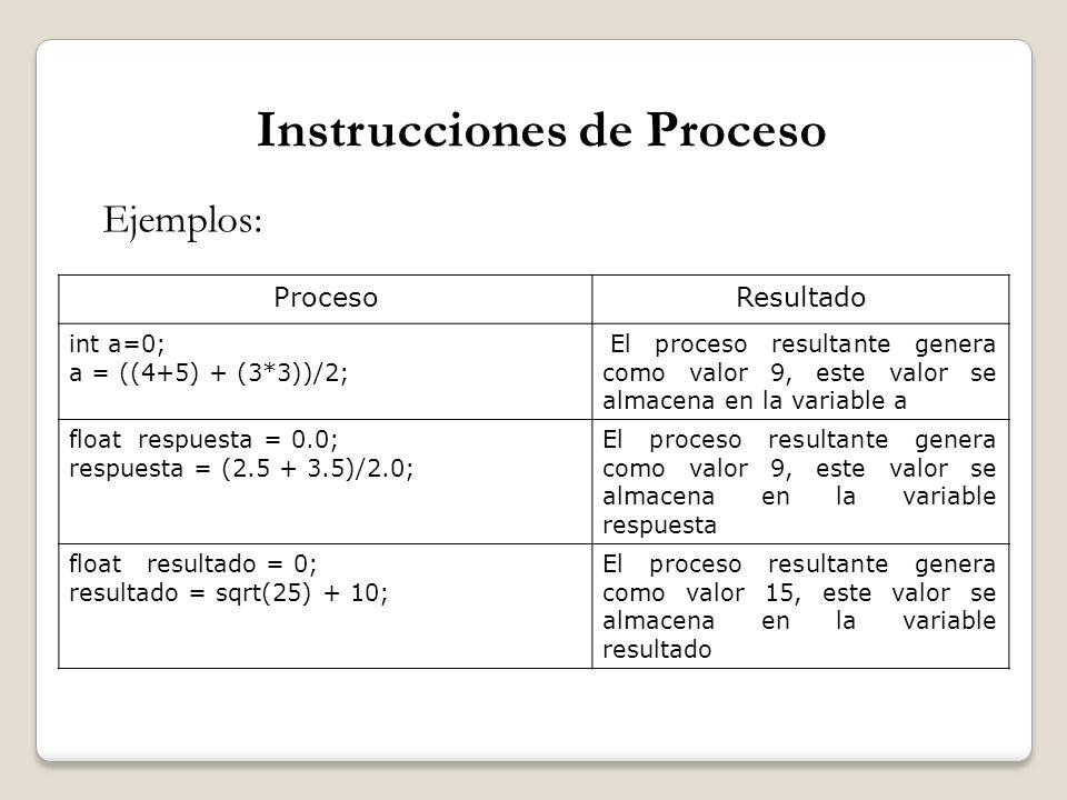 Instrucciones de Proceso Ejemplos: ProcesoResultado int a=0; a = ((4+5) + (3*3))/2; El proceso resultante genera como valor 9, este valor se almacena