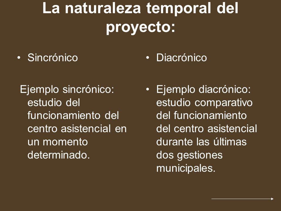 La naturaleza temporal del proyecto: Sincrónico Ejemplo sincrónico: estudio del funcionamiento del centro asistencial en un momento determinado. Diacr