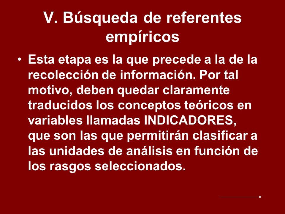 V. Búsqueda de referentes empíricos Esta etapa es la que precede a la de la recolección de información. Por tal motivo, deben quedar claramente traduc