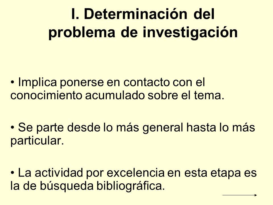 I. Determinación del problema de investigación Implica ponerse en contacto con el conocimiento acumulado sobre el tema. Se parte desde lo más general