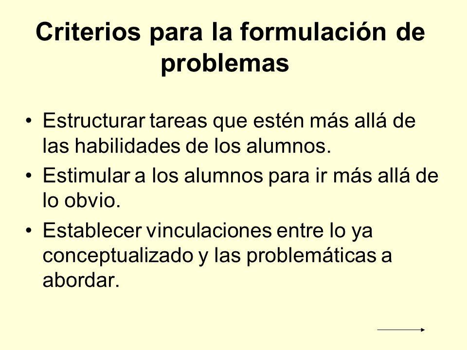 Criterios para la formulación de problemas Estructurar tareas que estén más allá de las habilidades de los alumnos. Estimular a los alumnos para ir má
