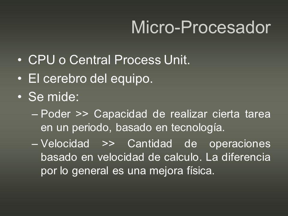 CPU CO-PROCESADOR EXTENSIONES INTEGRACION