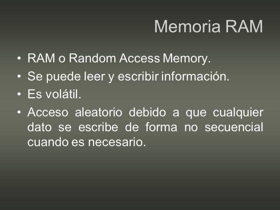 Algunos tipos de memorias: –SDR SDRAM.–DDR SDRAM.
