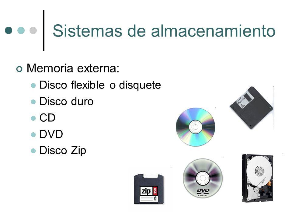 Sistemas de almacenamiento Memoria externa: Disco flexible o disquete Disco duro CD DVD Disco Zip