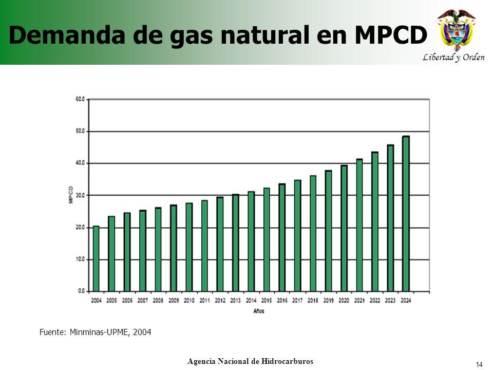 14 Libertad y Orden Agencia Nacional de Hidrocarburos Demanda de gas natural en MPCD Fuente: Minminas-UPME, 2004