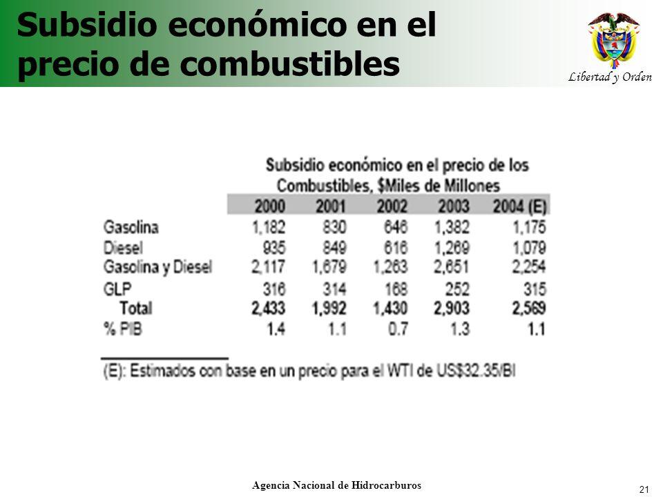 21 Libertad y Orden Agencia Nacional de Hidrocarburos Subsidio económico en el precio de combustibles