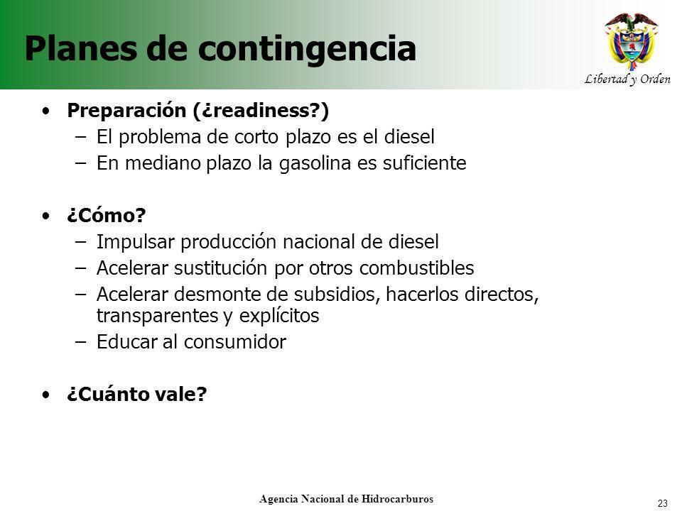 23 Libertad y Orden Agencia Nacional de Hidrocarburos Planes de contingencia Preparación (¿readiness?) –El problema de corto plazo es el diesel –En me