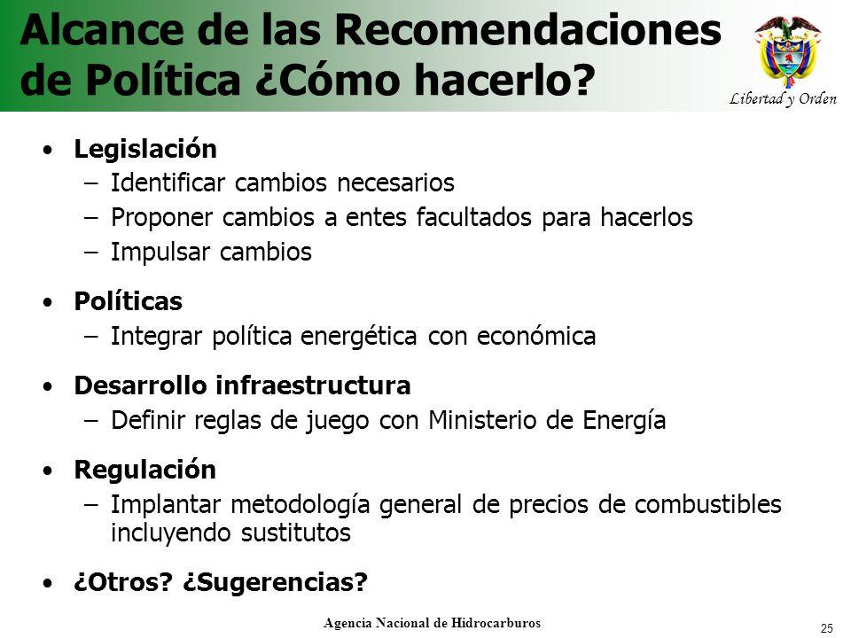 25 Libertad y Orden Agencia Nacional de Hidrocarburos Alcance de las Recomendaciones de Política ¿Cómo hacerlo? Legislación –Identificar cambios neces