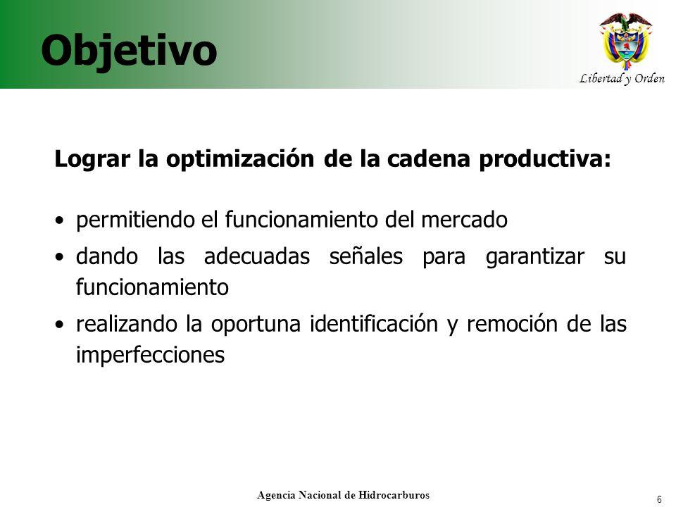 6 Libertad y Orden Agencia Nacional de Hidrocarburos Objetivo Lograr la optimización de la cadena productiva: permitiendo el funcionamiento del mercad
