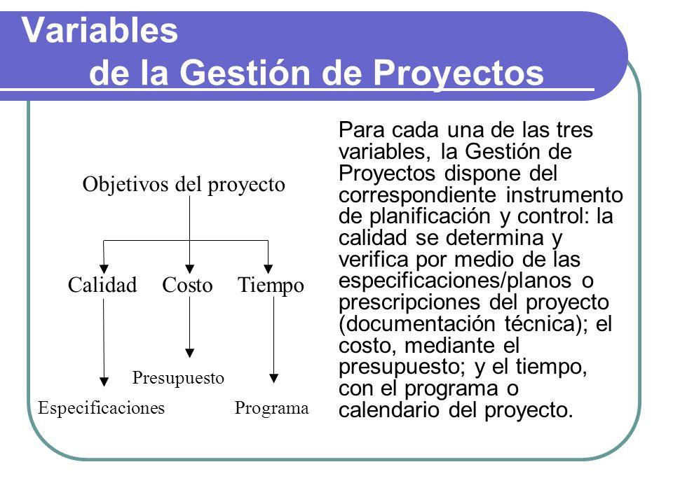 Variables de la Gestión de Proyectos Para cada una de las tres variables, la Gestión de Proyectos dispone del correspondiente instrumento de planifica