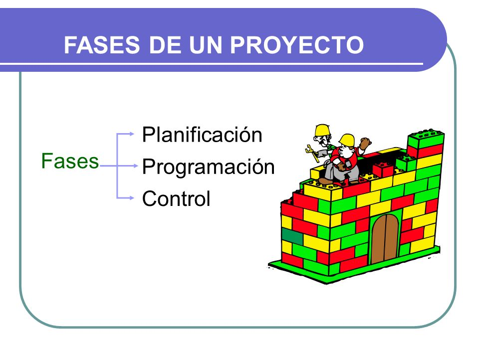 Fases Planificación Programación Control FASES DE UN PROYECTO