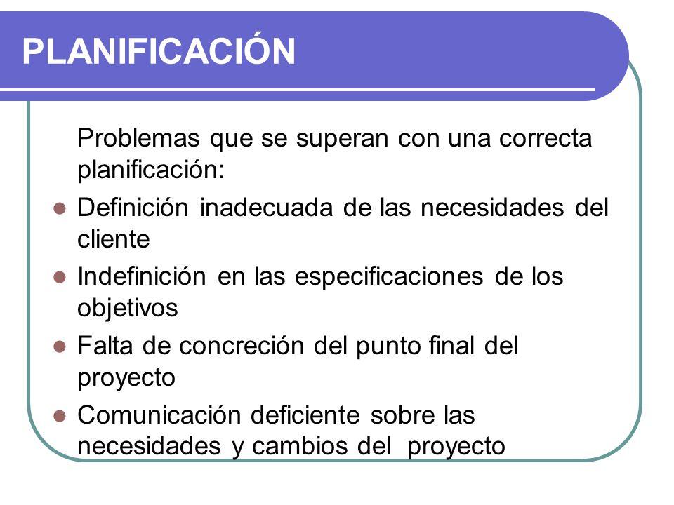 PLANIFICACIÓN Problemas que se superan con una correcta planificación: Definición inadecuada de las necesidades del cliente Indefinición en las especi