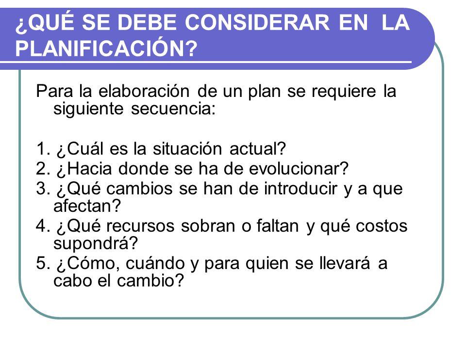¿QUÉ SE DEBE CONSIDERAR EN LA PLANIFICACIÓN? Para la elaboración de un plan se requiere la siguiente secuencia: 1. ¿Cuál es la situación actual? 2. ¿H