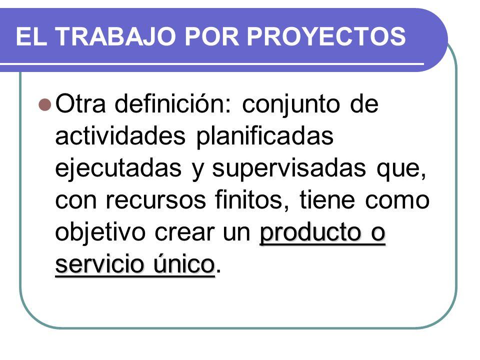 EL TRABAJO POR PROYECTOS Otra definición: conjunto de actividades planificadas ejecutadas y supervisadas que, con recursos finitos, tiene como objetiv