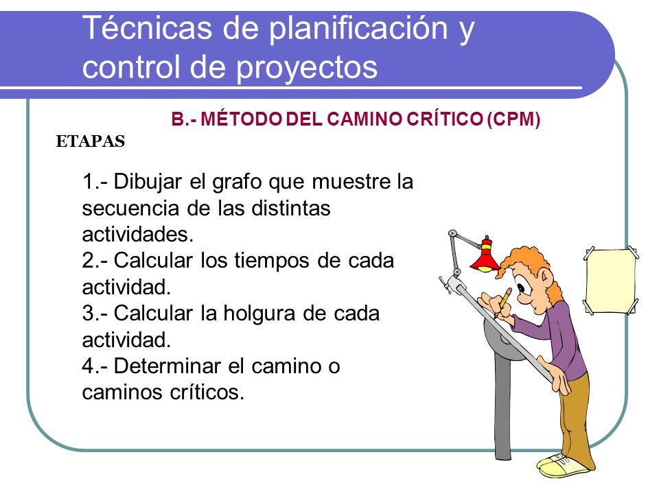 B.- MÉTODO DEL CAMINO CRÍTICO (CPM) 1.- Dibujar el grafo que muestre la secuencia de las distintas actividades. 2.- Calcular los tiempos de cada activ