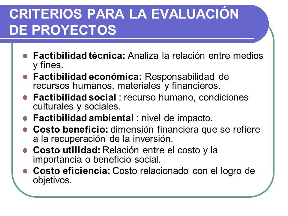 CRITERIOS PARA LA EVALUACIÓN DE PROYECTOS Factibilidad técnica: Analiza la relación entre medios y fines. Factibilidad económica: Responsabilidad de r
