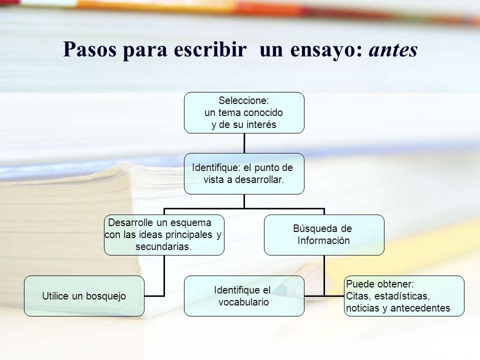 Pasos para escribir un ensayo: antes Seleccione: un tema conocido y de su interés Identifique: el punto de vista a desarrollar. Desarrolle un esquema