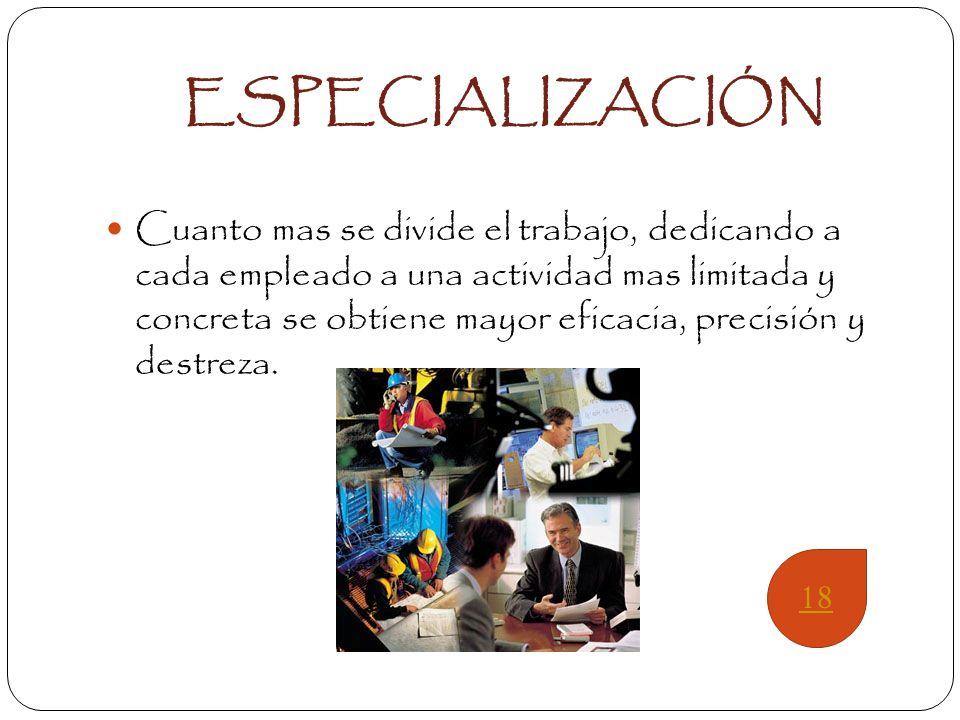 PRINCIPIOS DE LA ORGANIZACIÓN ESPECIALIZ ACIÓN UNIDAD DE MANDO EQUILIBRIO DE AUTORIDAD- RESPONSABILIDAD EQUILIBRIO DE DIRECCIÓN- CONTROL DEFINICIÓN DE