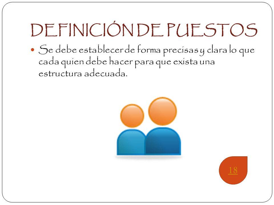 EQUILIBRIO DE DIRECCIÓN-CONTROL L a administración no puede existir sin alguna delegación ya que aquella consiste en hacer a través de otros.se delega