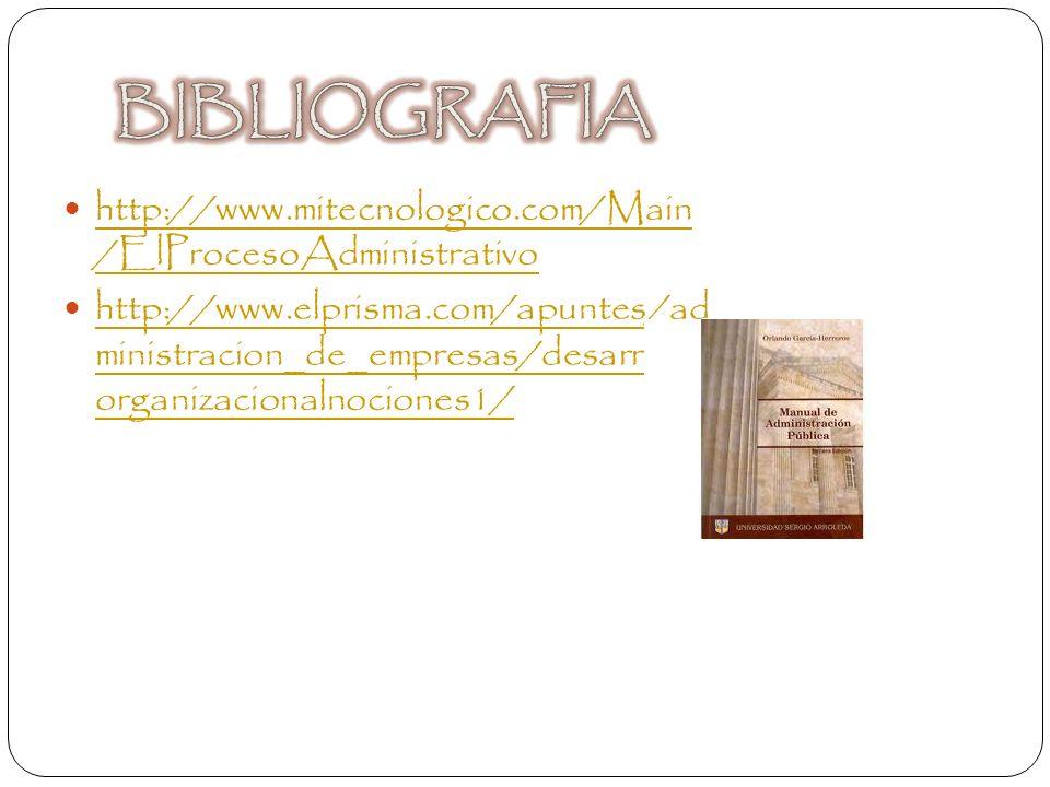 Administración moderna.Agustín Reyes Ponce Editorial Limusa.México 1992