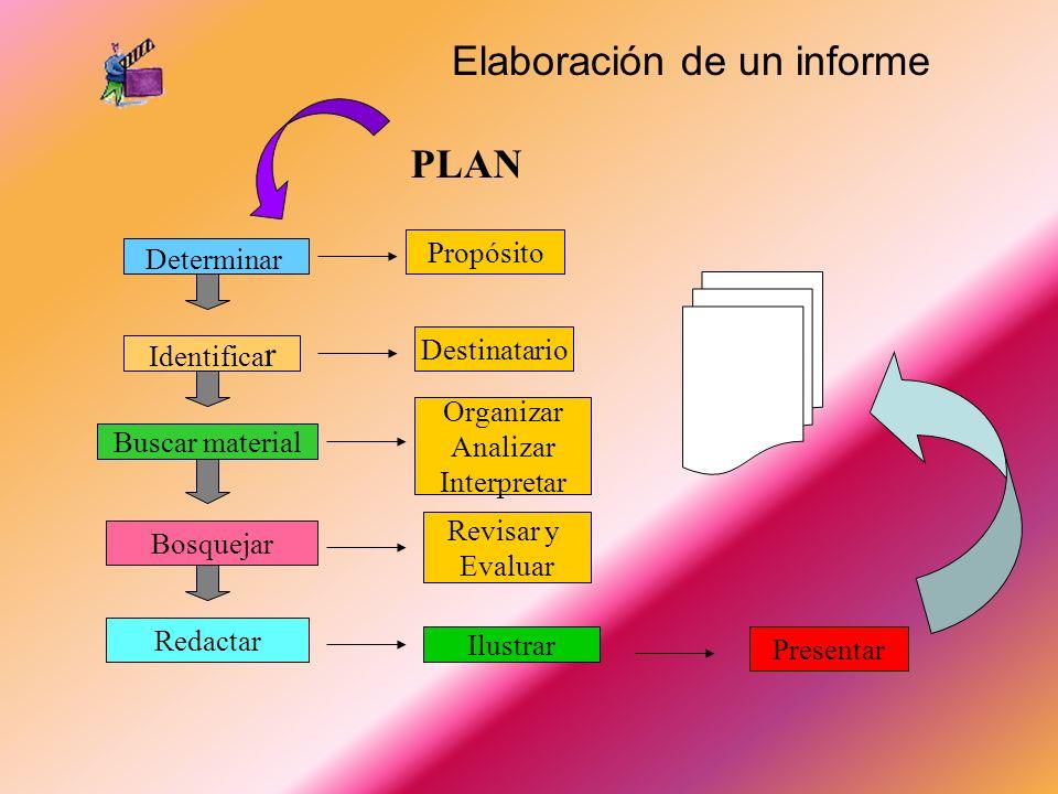Partes del Informe Portada Tabla de contenido o indice Cuerpo del trabajo Conclusión Recomendaciones (Opcional) Anexos Bibliografía