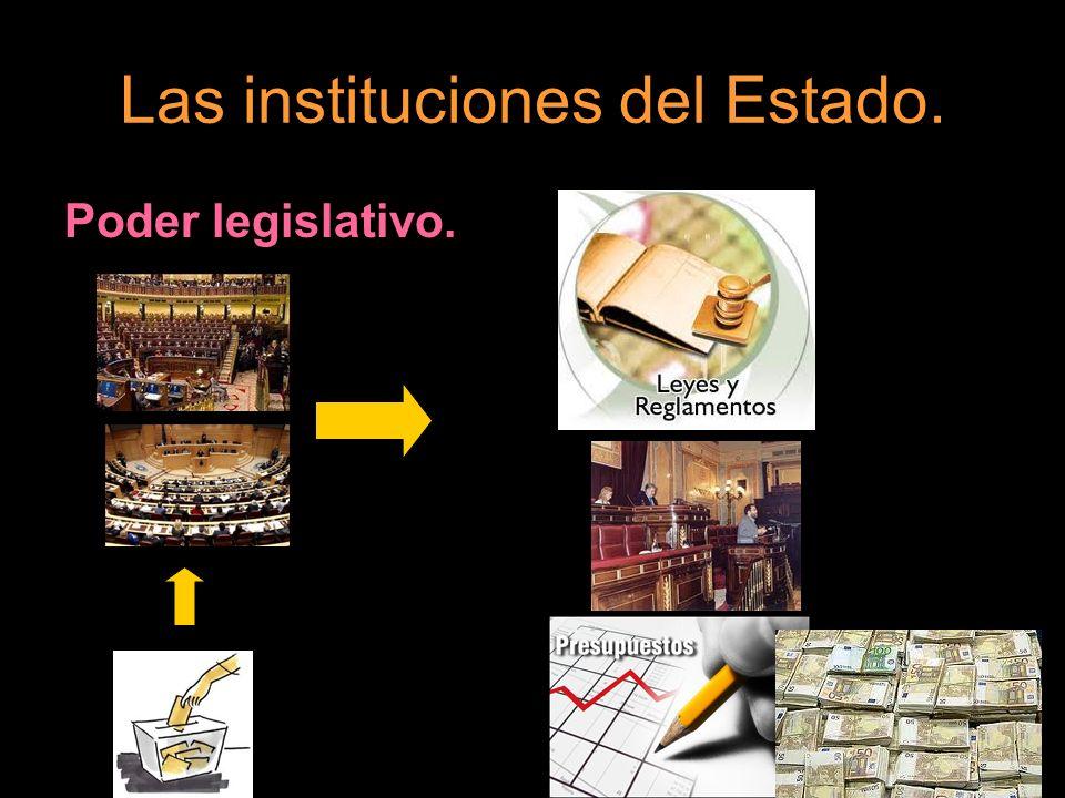 Las instituciones del Estado. Poder legislativo.