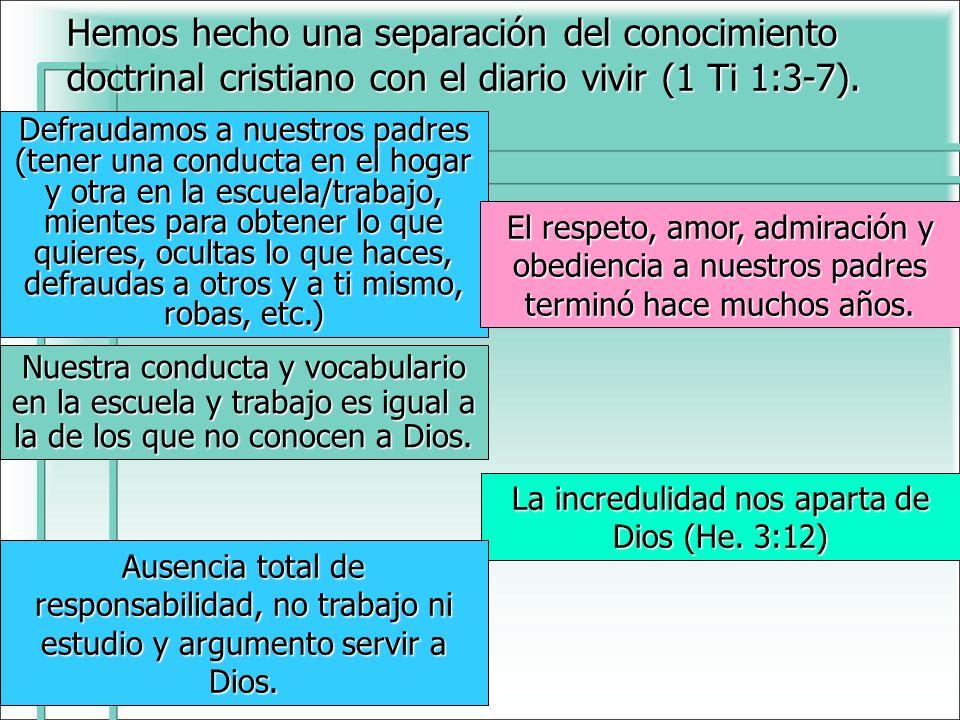 Hemos hecho una separación del conocimiento doctrinal cristiano con el diario vivir (1 Ti 1:3-7). Defraudamos a nuestros padres (tener una conducta en