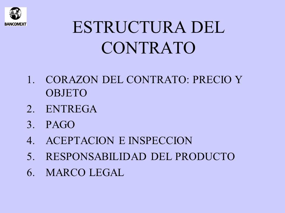 ESTRUCTURA DEL CONTRATO 1.CORAZON DEL CONTRATO: PRECIO Y OBJETO 2.ENTREGA 3.PAGO 4.ACEPTACION E INSPECCION 5.RESPONSABILIDAD DEL PRODUCTO 6.MARCO LEGA