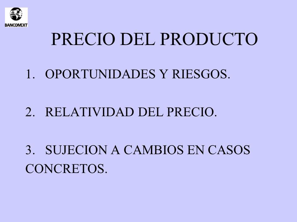 PRECIO DEL PRODUCTO 1.OPORTUNIDADES Y RIESGOS. 2.RELATIVIDAD DEL PRECIO. 3.SUJECION A CAMBIOS EN CASOS CONCRETOS.