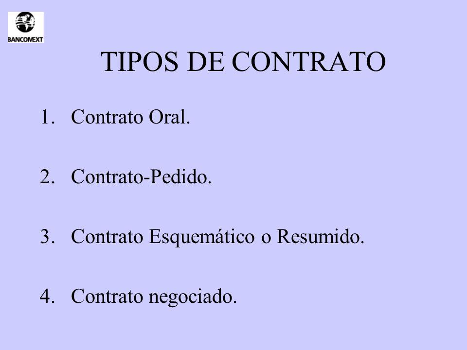 TIPOS DE CONTRATO 1.Contrato Oral. 2.Contrato-Pedido. 3.Contrato Esquemático o Resumido. 4.Contrato negociado.