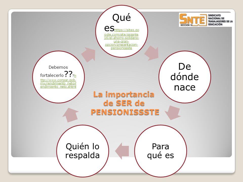 La importancia de SER de PENSIONISSSTE Qué es https://sites.go ogle.com/site/ssssnte 16/el-ahorro- solidario-una-gran- opcion/presentacion- pensionissste https://sites.go ogle.com/site/ssssnte 16/el-ahorro- solidario-una-gran- opcion/presentacion- pensionissste De dónde nace Para qué es Quién lo respalda Debemos fortalecerlo .