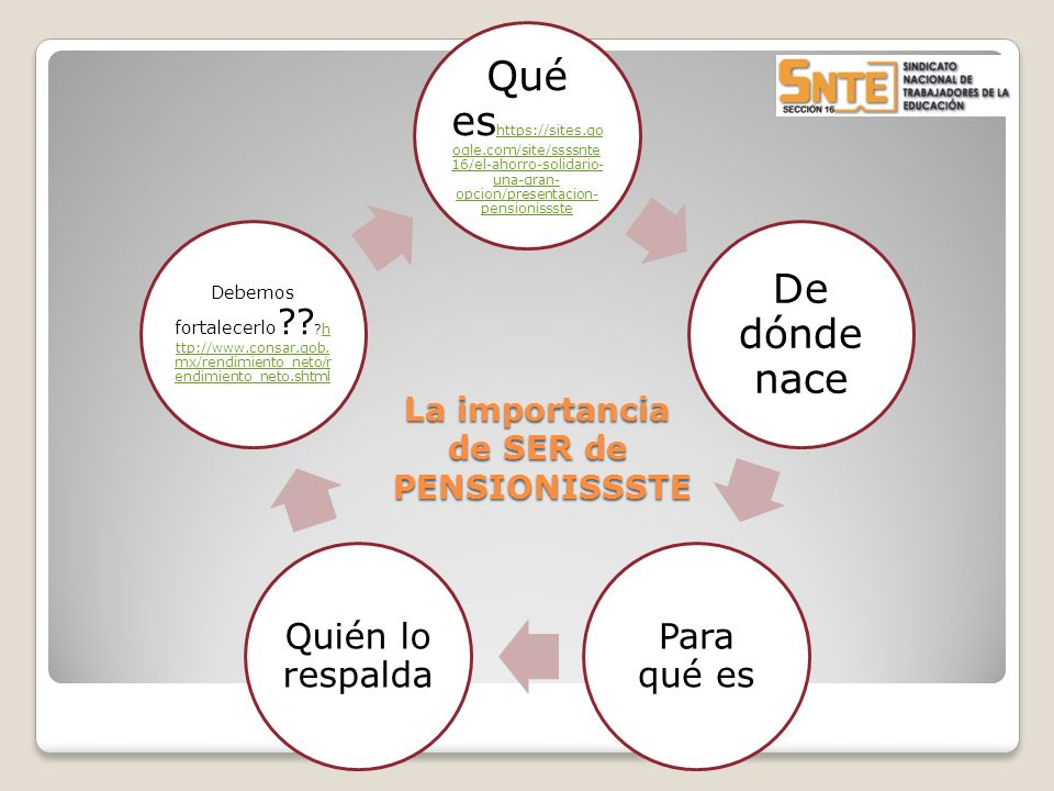 La importancia de SER de PENSIONISSSTE Qué es https://sites.go ogle.com/site/ssssnte 16/el-ahorro- solidario-una-gran- opcion/presentacion- pensioniss