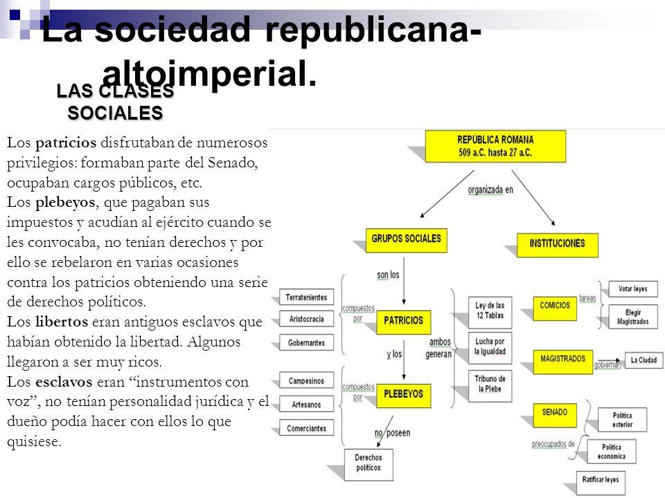La sociedad republicana- altoimperial. Los patricios disfrutaban de numerosos privilegios: formaban parte del Senado, ocupaban cargos públicos, etc. L