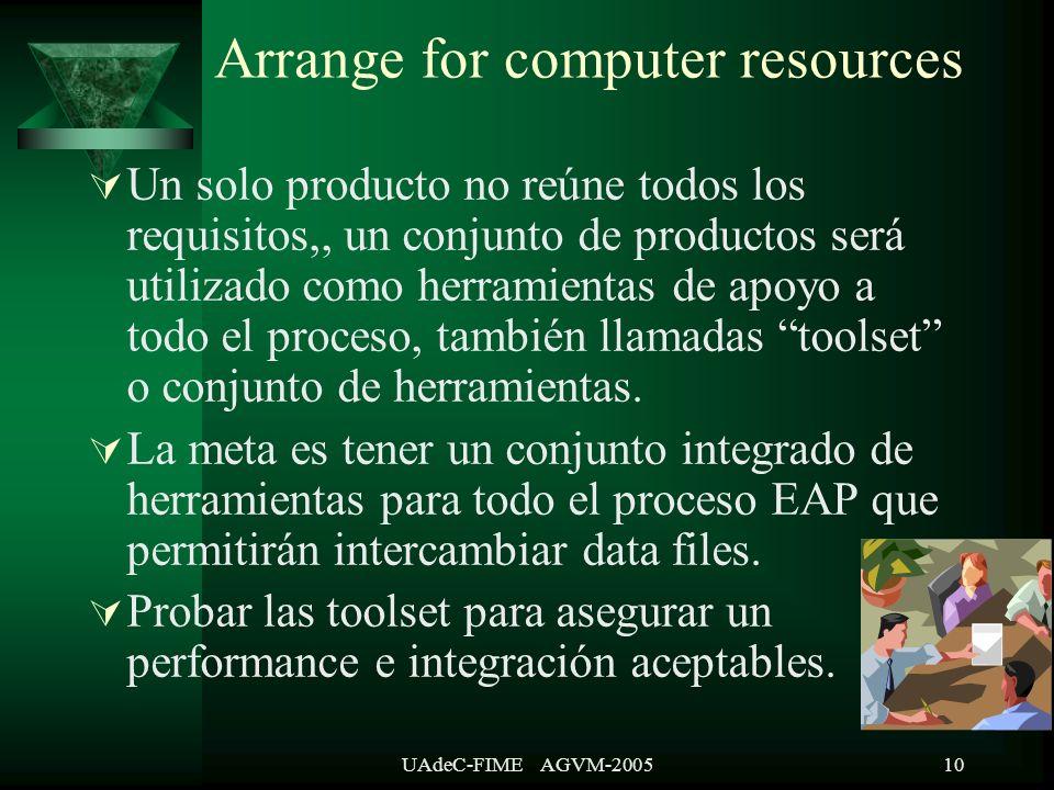 UAdeC-FIME AGVM-200510 Arrange for computer resources Un solo producto no reúne todos los requisitos,, un conjunto de productos será utilizado como herramientas de apoyo a todo el proceso, también llamadas toolset o conjunto de herramientas.