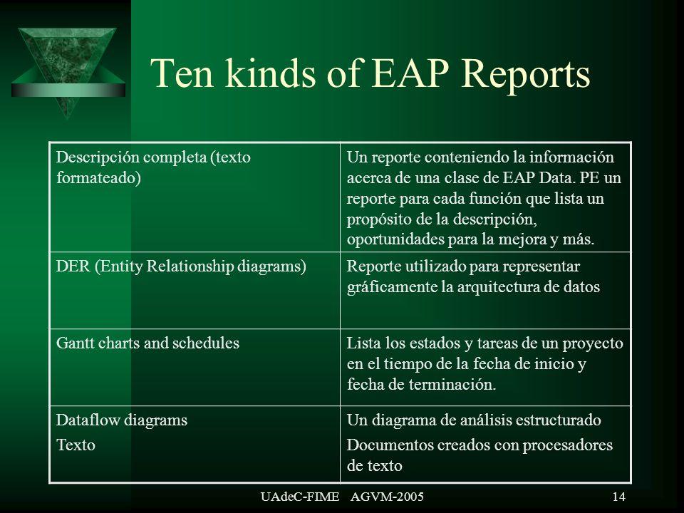 UAdeC-FIME AGVM-200514 Descripción completa (texto formateado) Un reporte conteniendo la información acerca de una clase de EAP Data.